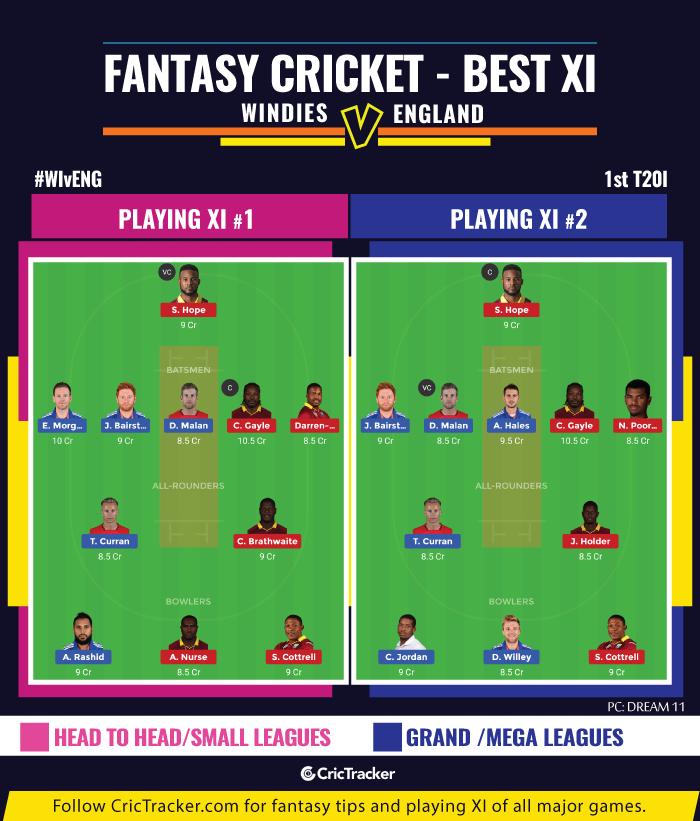 WIvENG-forst-t20i--fantasy-Tips-Windies-vs-England
