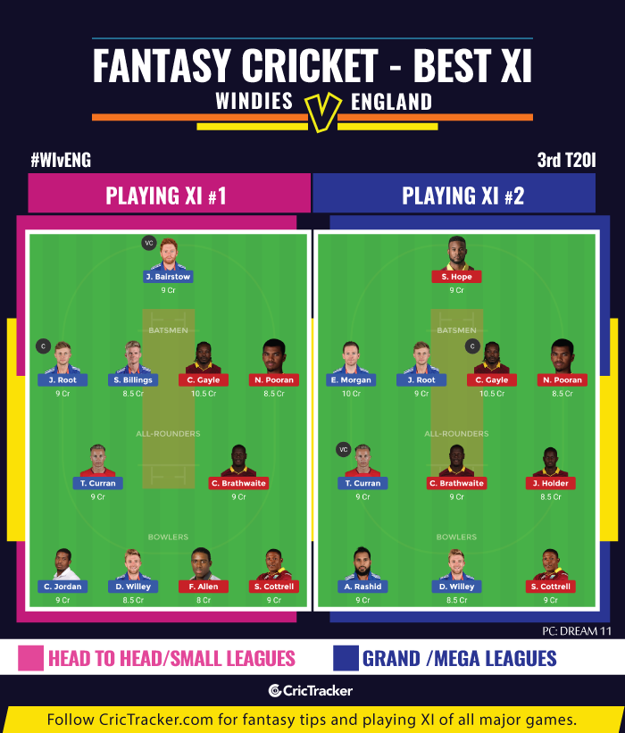 WIvENG-third-t20i--fantasy-Tips-Windies-vs-England