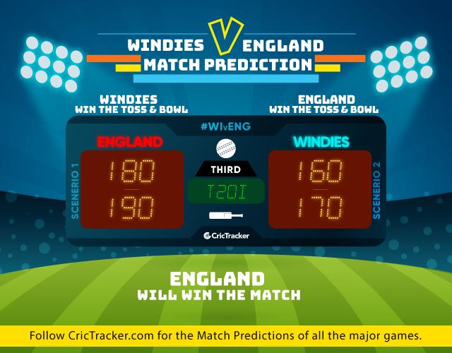 WIvENG-three-T20I-match-prediction-Tips-Windies--vs-England