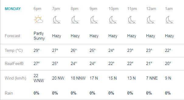 Weather-Jaipur