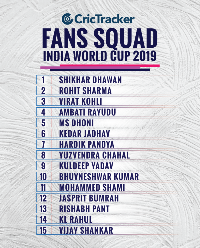 CricTracker-Fans-Squad-for-INDIA-world-cup-2019
