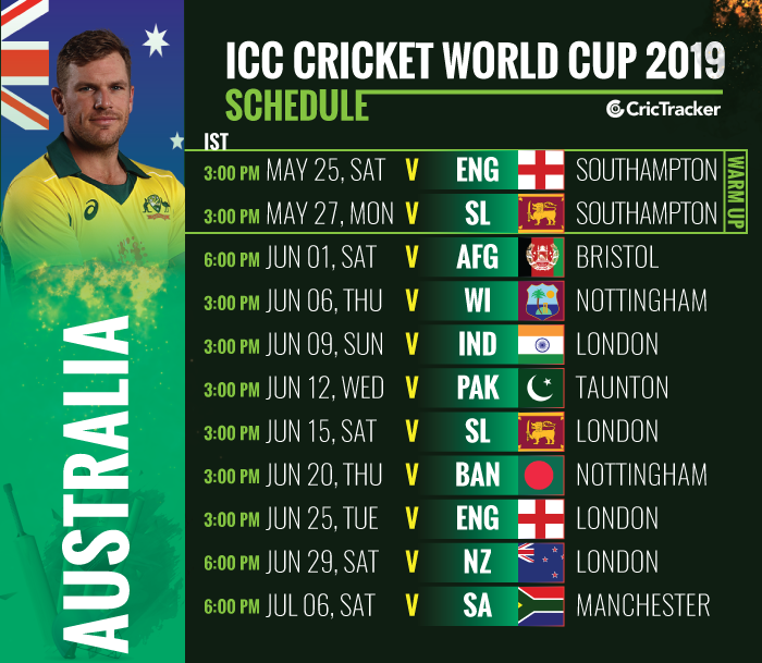 ICC-Cricket-World-Cup-2019-Schedule-Australia