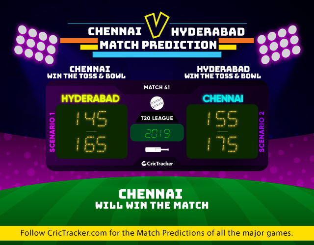 IPL-2019-CSKvSRH-match-prediction-Chennai-Super-Kings-vs-Sunrisers-Hyderabad