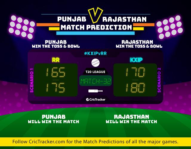 IPL-2019-KXIPvRR-match-prediction-Kings-XI-Punjab-vs-Rajasthan-ROyals