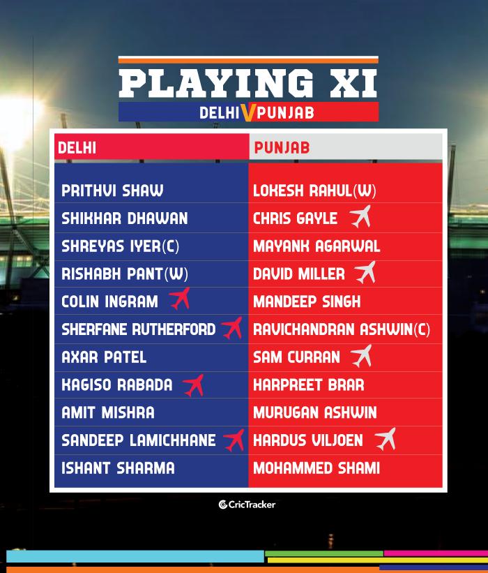 IPL-2019-PLAYING-XI-DCvKXIP