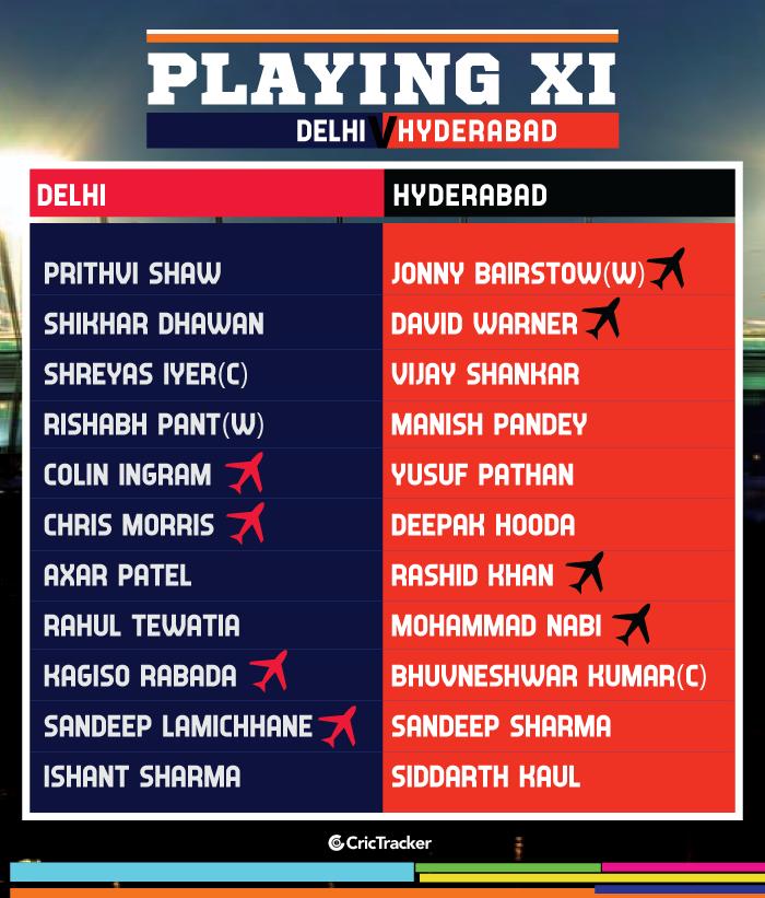 IPL-2019-PLAYING-XI-DCvSRH