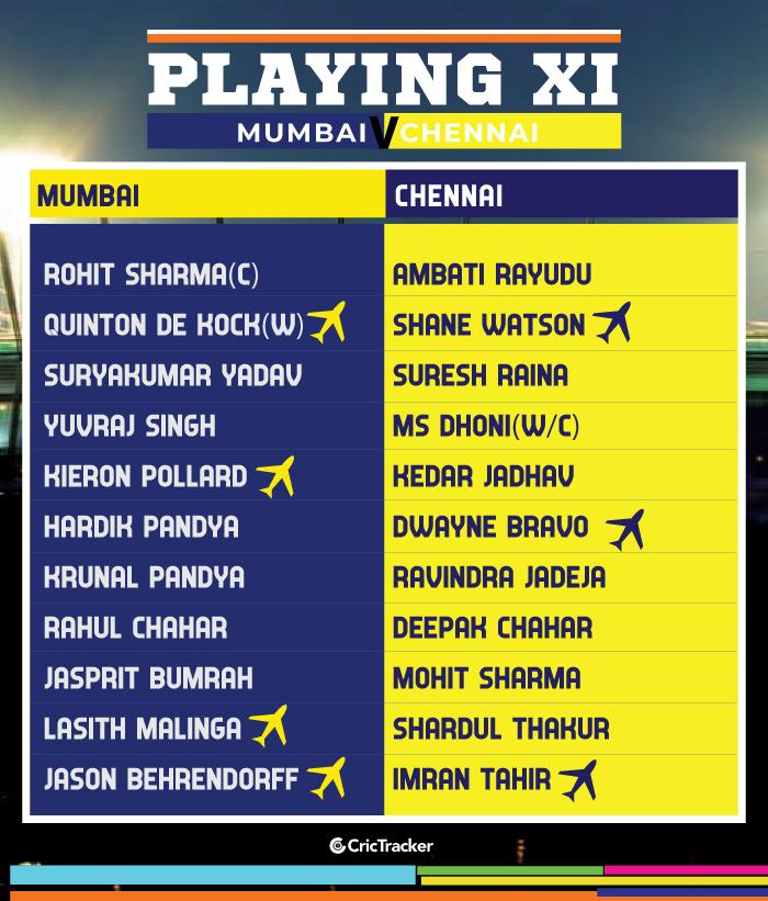 IPL-2019-PLAYING-XI-MIvCSK