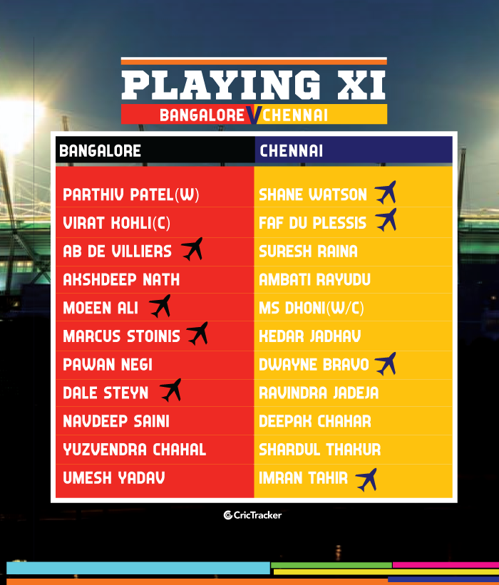 IPL-2019-PLAYING-XI-RCBvCSK