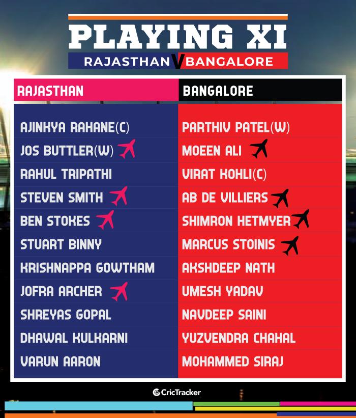 IPL-2019-PLAYING-XI-RRvRCB