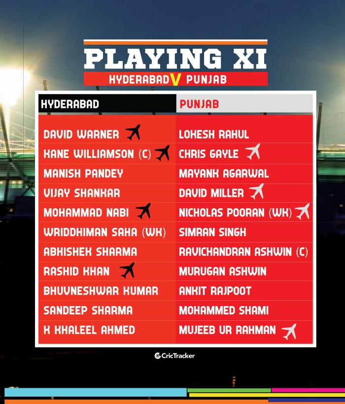 IPL-2019-PLAYING-XI-SRHvKXIP