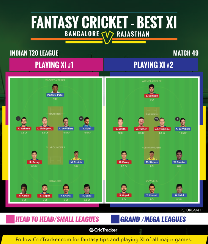 IPL-2019-RCBvRR-Royal-Challengers-Bangalore-vs-Rajasthan-Royals-2019-FANTASY-TIPS-FOR-DREAM-XI-MATCH