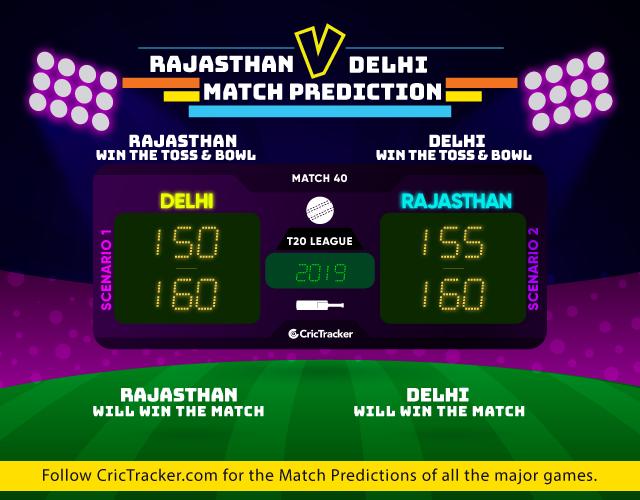 IPL-2019-RRvDC-match-prediction-Rajasthan-Royals-vs-Delhi-Capitals
