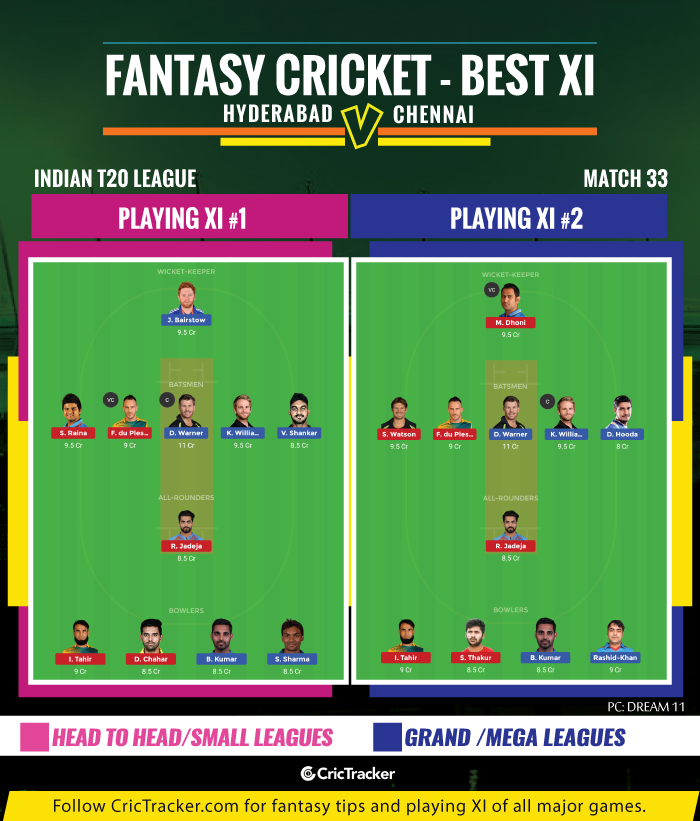 IPL-2019-SRHvCSK-Sunrisers-Hyderabad-vs-Chennai-Super-kIngs--IPL-2019-FANTASY-TIPS-FOR-DREAM-XI-MATCH