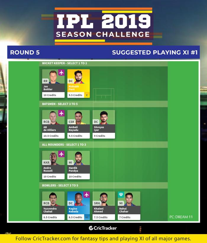 IPL-2019---Season-Challenge--Round-5-Suggested-Playing-XI-1