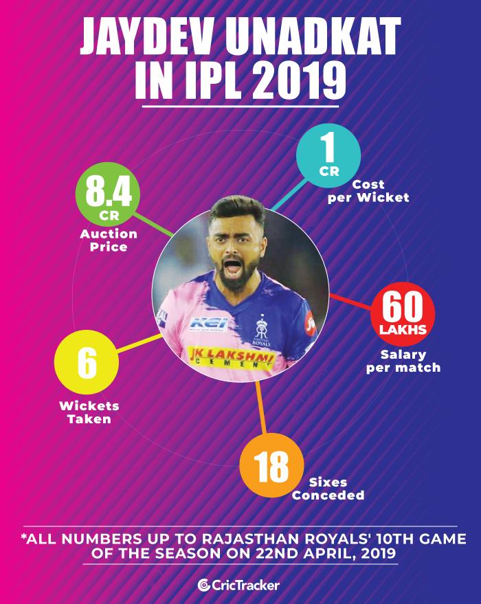 Jaydev-Unadkat-in-IPL-2019