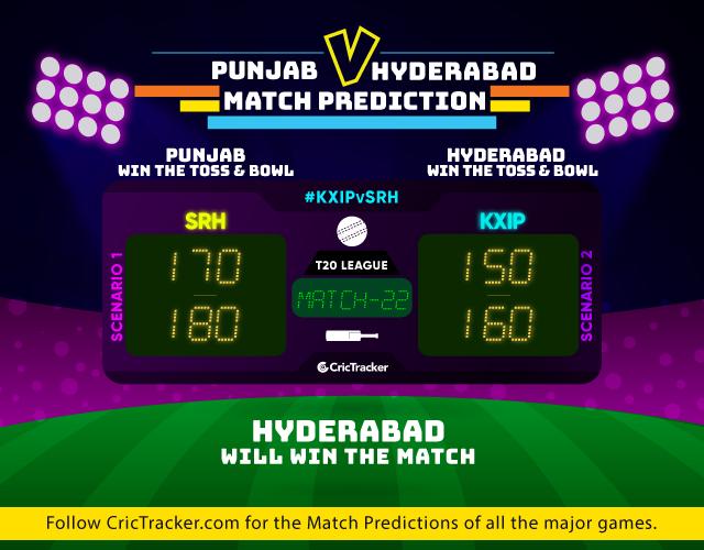 KXIPvSRH-IPL-2019-match-prediction-Kings-XI-Punjab-vs-SUnrisers-Hyderabad