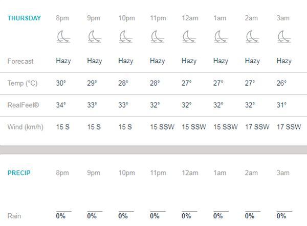 Kolkata weather Accu