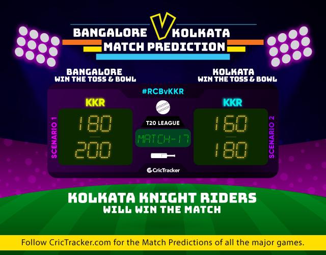 RCBvKKR-IPL-2019-match-prediction-Royal-Challengers-Bangalore-V-Kolkata-Knight-Riders
