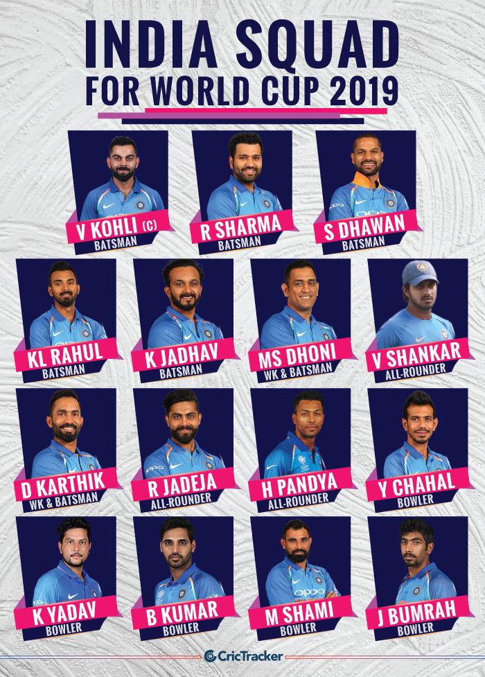 Squad-for-INDIA-world-cup-2019