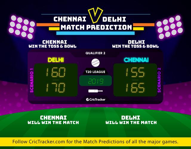 IPL-2019-CSKvDC-Qualifier-Match-Prediction-Chennai-super-ings-vs-Delhi-Capitals
