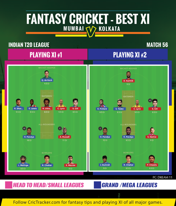 IPL-2019-MIvKKR-MUmbai-Indians-vs-Kolkata-Knight-Riders-IPL-2019-FANTASY-TIPS-FOR-DREAM-XI-MATCH