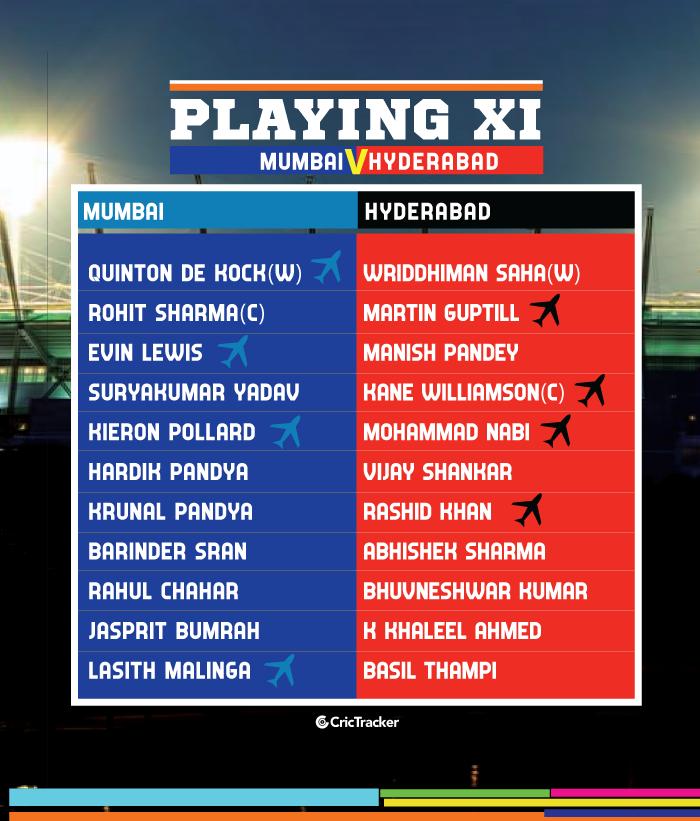 IPL-2019-PLAYING-XI-MIvSRH