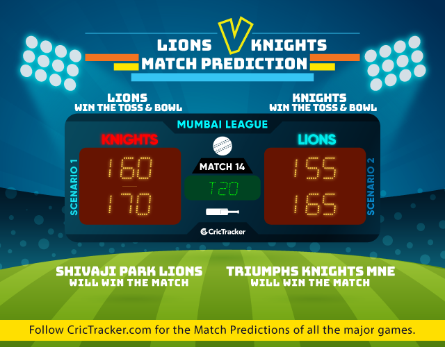 T20-Mumbai-League-2019-match prediction -Shivaji-Park-Lions-vs-Triumphs-Knights-MNE