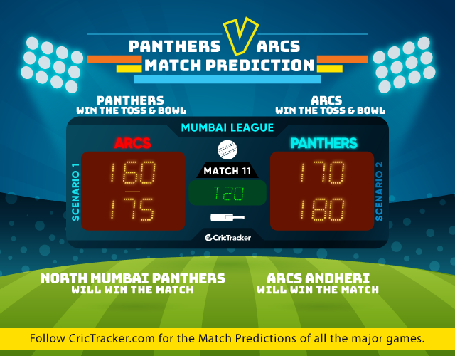 T20-Mumbai-League-2019-match-prediction-North-Mumbai-Panthers-vs-ARCS-Andheri