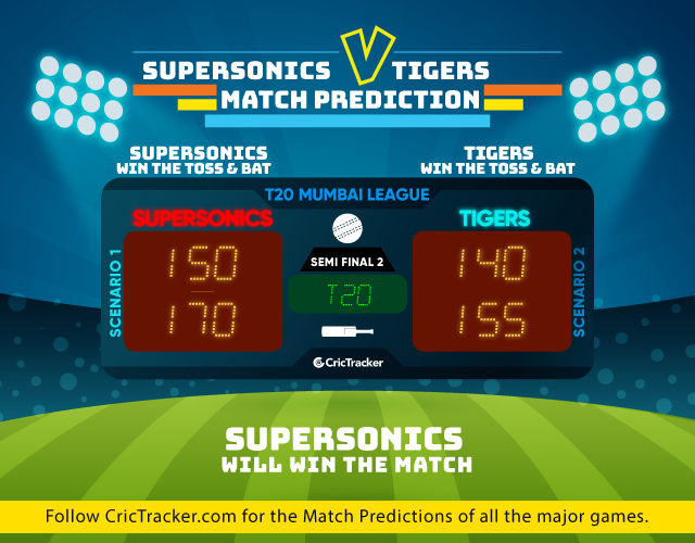 T20-Mumbai-League-2019-match-prediction-SuperSonics-vs-Aakash-Tigers