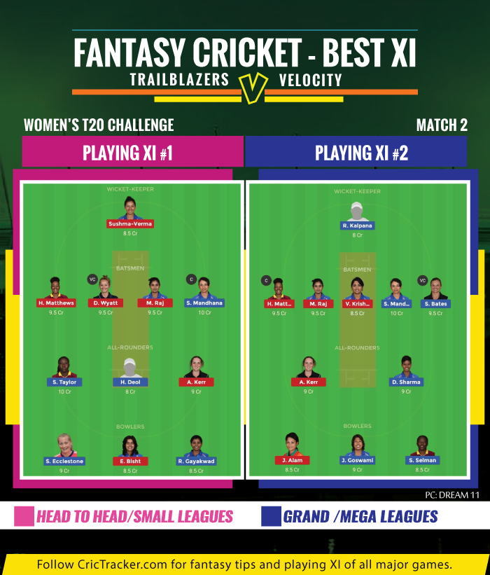 Women's-T20-Challenge-2019--Match-fantasy-tips--Trailblazers-vs-Velocity