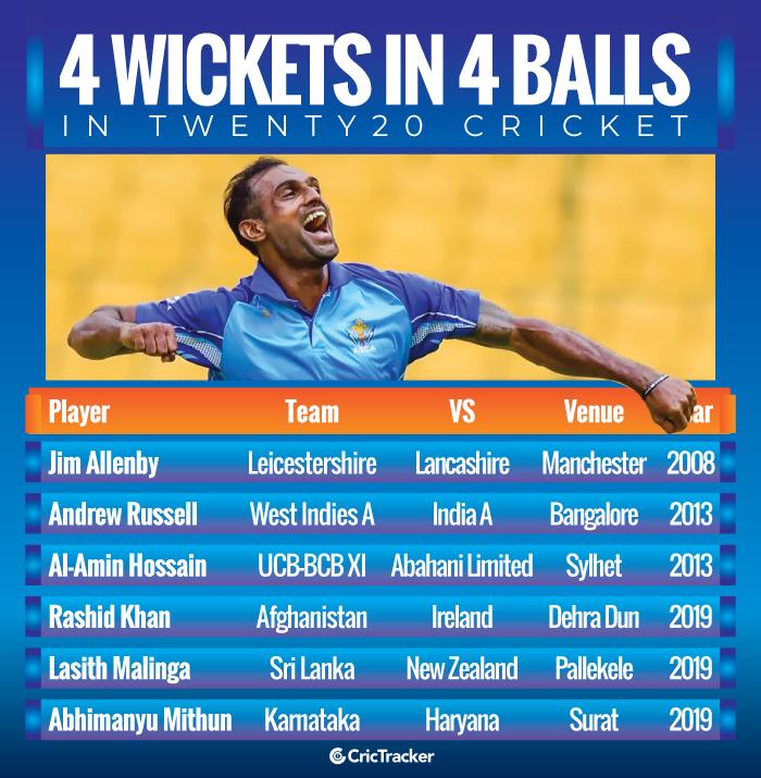 4-wickets-in-4-balls-in-Twenty20-cricket