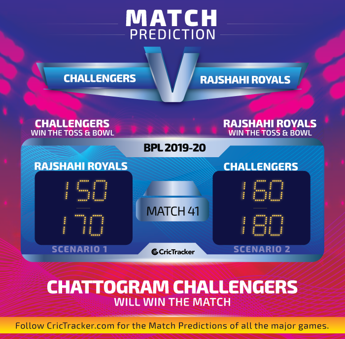 Chattogram-Challengers-vs-Rajshahi-Royals