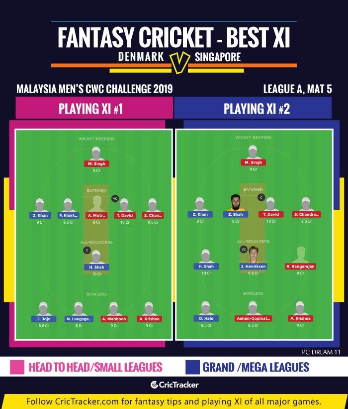 2019-Malaysia-Mens-CWC-Challenge,-League-A-Fantasy-Tips-XI-Denmark-vs-Singapore