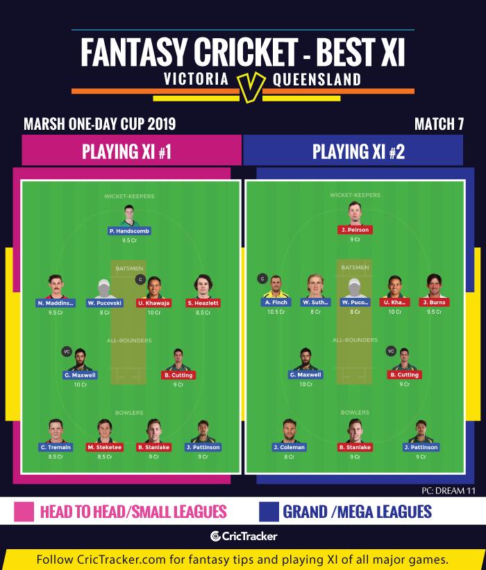 Marsh-One-Day-Cup-2019-Fantasy-Tips-XI-Victoria-vs-Queensland