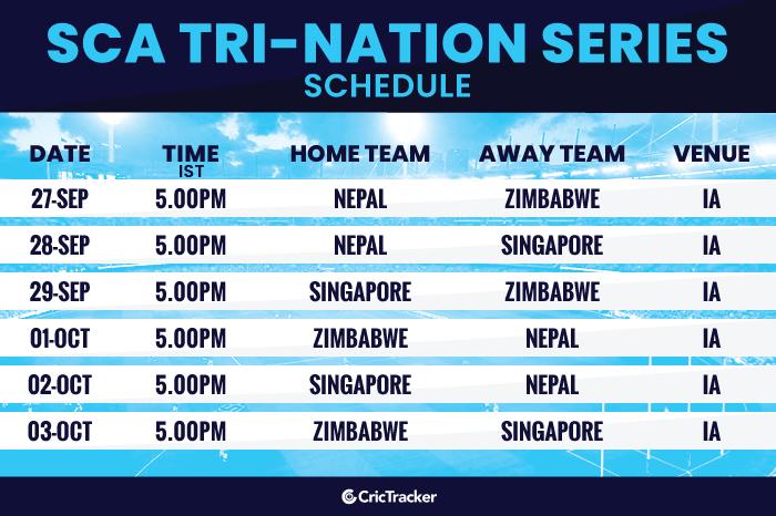 SCA-Tri-nation-Series-schedule