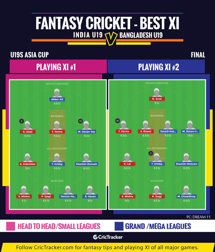 U19s-Asia-Cup-2019-final--Fantasy-Tips-XI-India-U19-vs-Bangladesh-U19