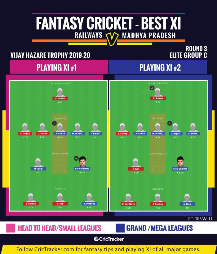 Vijay-Hazare-Trophy-2019-20-Fantasy-Tips-XI-Railways-vs-Madhya-Pradesh