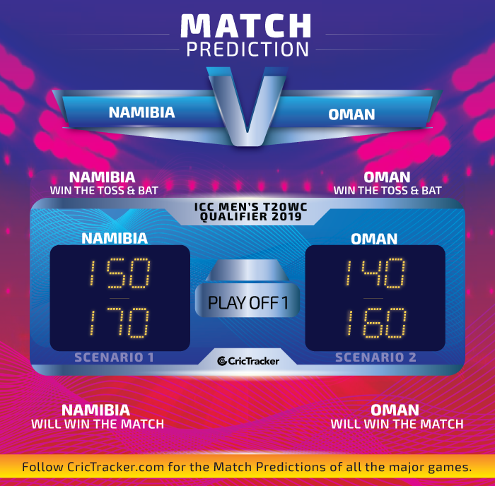 2019-T20WC-Qualifiers-Match-Prediction-Namibia-vs-Oman