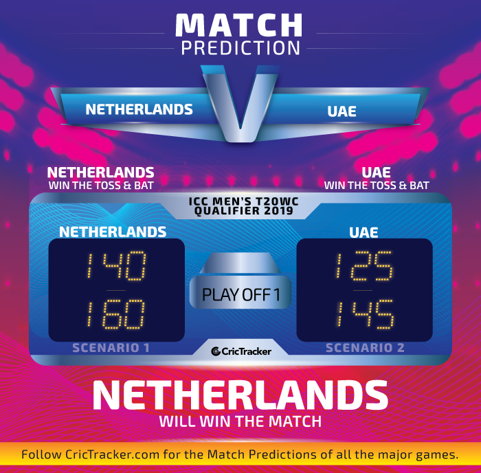 2019-T20WC-Qualifiers-Match-Prediction-Netherlands-vs-UAE