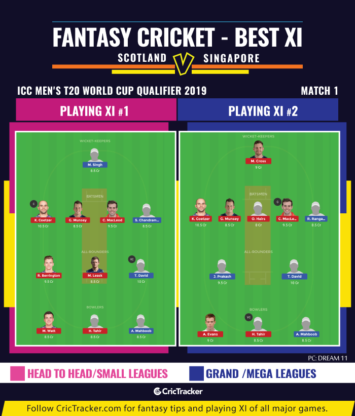 Fantasy-Tips-XI_ICC-T20-World-Cup-Qualifier-2019-Match-1-Scotland-vs-Singapore