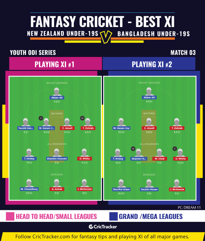 Fantasy-Tips_New-Zealand-Under-19s-vs-Bangladesh-Under-19s