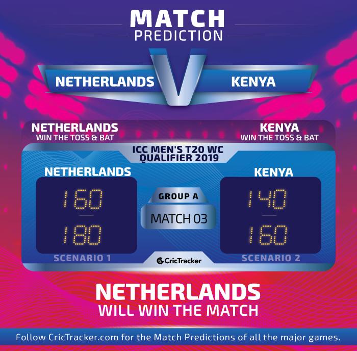Match-Prediction-ICCMENQualifier_Match01_NetharlandsvsKenya