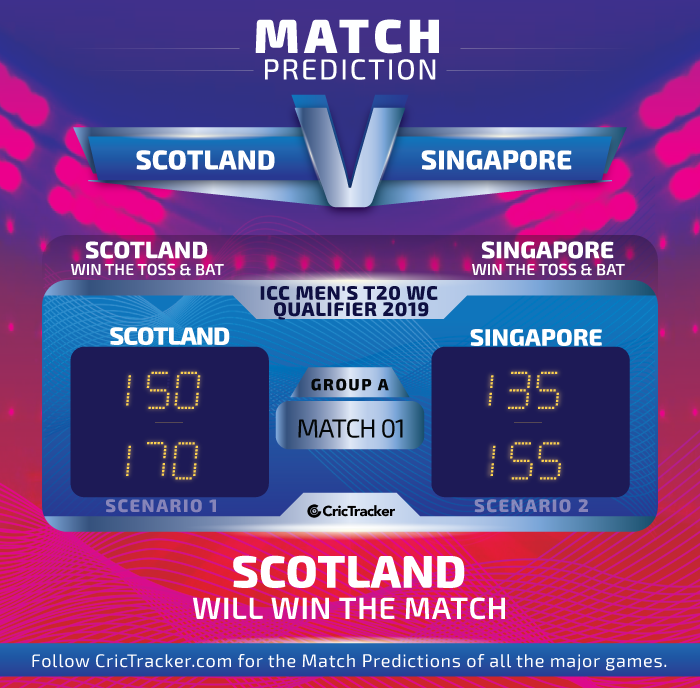 Match-Prediction-ICCMENQualifier_Match01_ScotlandvsSingapore