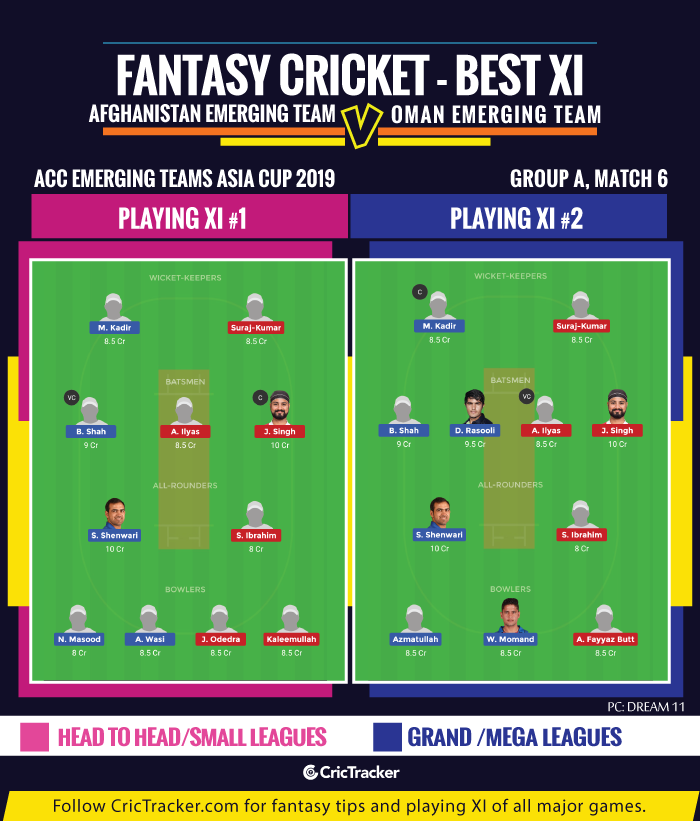 Afghanistan-Emerging-Team-vs-Oman-Emerging-Team-fantasy-tips