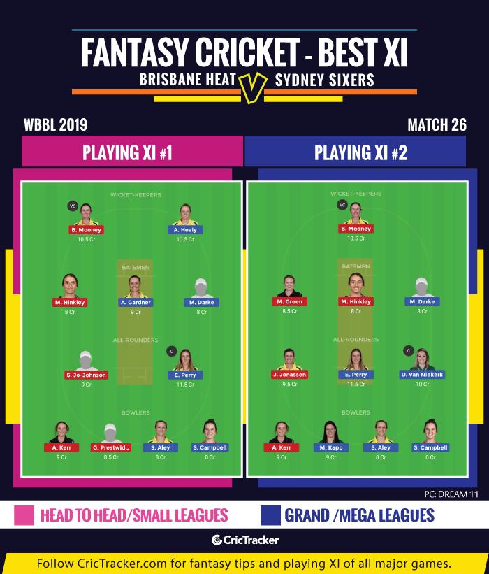 Brisbane-Heat-vs-Sydney-Sixers-Fantasy-post-WBBL-2019