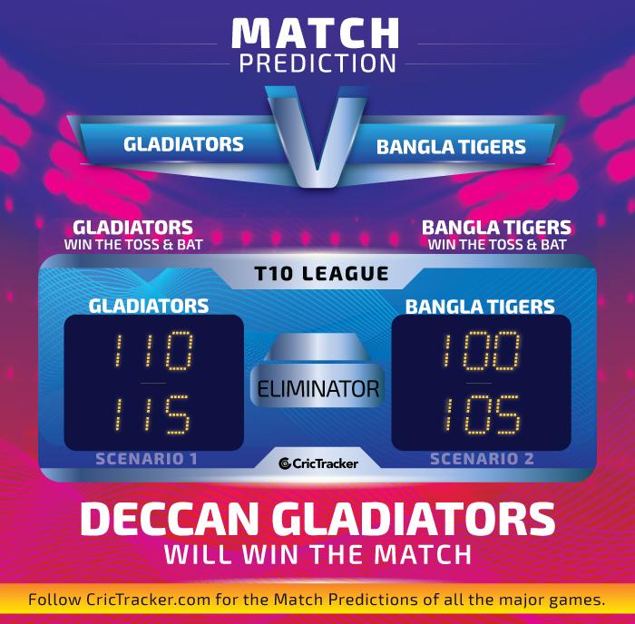 Deccan-Gladiators-vs-Bangla-Tigers-Fantasy-Tips