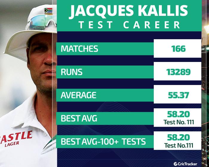 Jacques-Kallis-Test-career