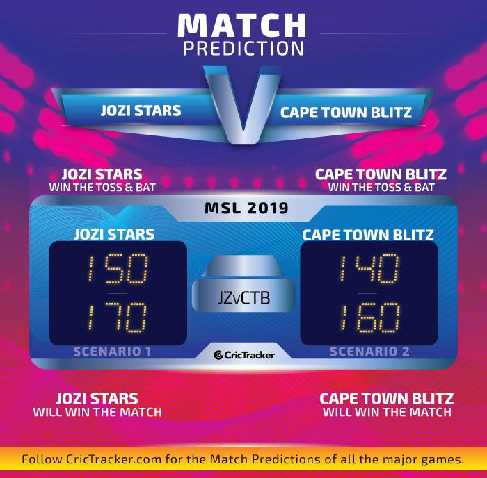 Jozi-Stars-vs-Cape-Town-Blitz-Match-Prediction