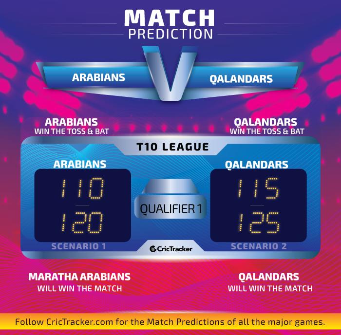 Maratha-Arabians-vs-Qalandars-Fantasy-Tips