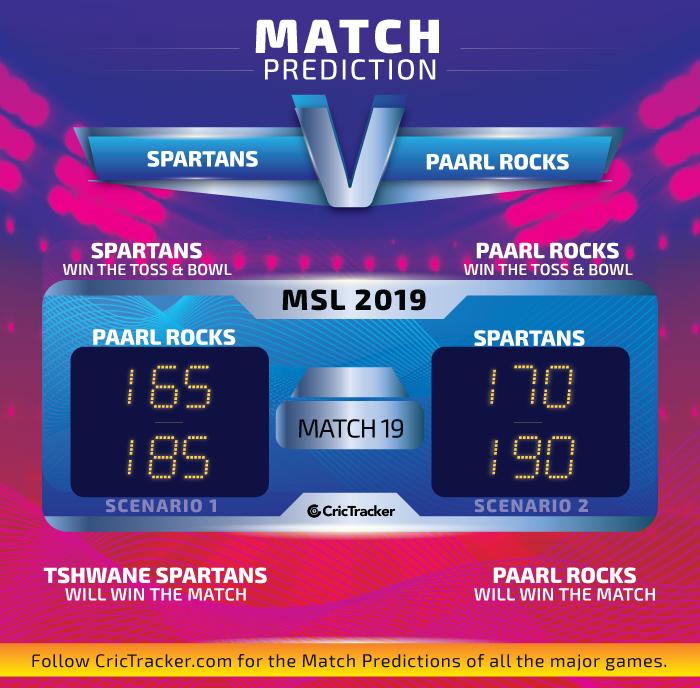 Tshwane-Spartans-vs-Paarl-Rocks-msl-2019